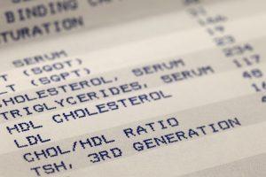 So senken Sie ohne Medikamente Ihren Cholesterinspiegel