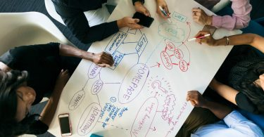 Brainstorming durch Clustern - Schreibideen sammeln und sortieren