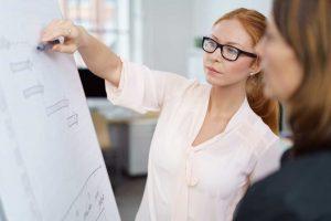 Führung: Einstellung stellt die Weichen für Ihren Erfolg!