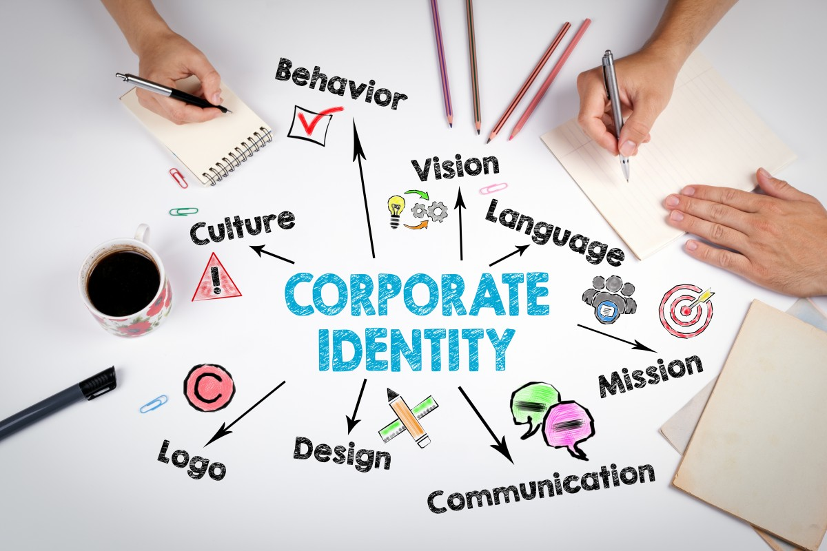 Was jeder Unternehmer zum Thema Corporate Identity wissen sollte