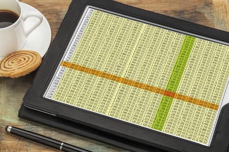 So einfach heben Sie mit Excel positive und negative Zahlen hervor