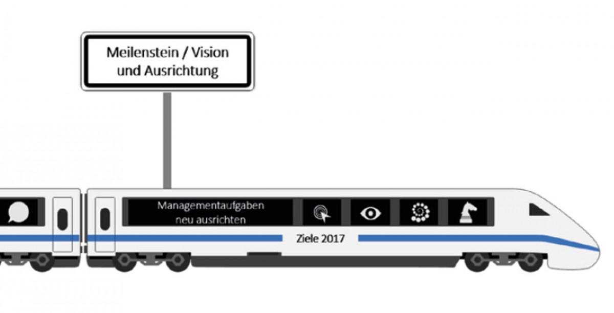 Wohin geht die Reise in 2017? Wer arbeitet mit an dem Projekt? Ein ICE als vielseitig einsetzbare Bildmetapher auf Ihren Folien